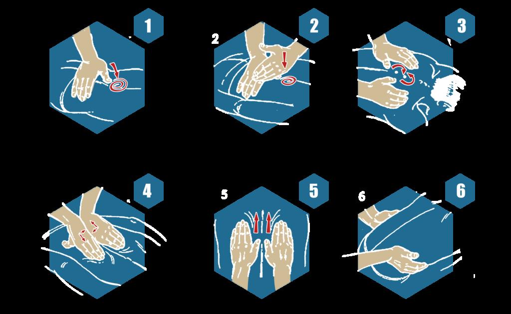 Массаж при остеохондрозе поясничного отдела позвоночника